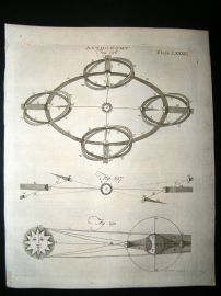 Astronomy C1790 Antique Print. 83